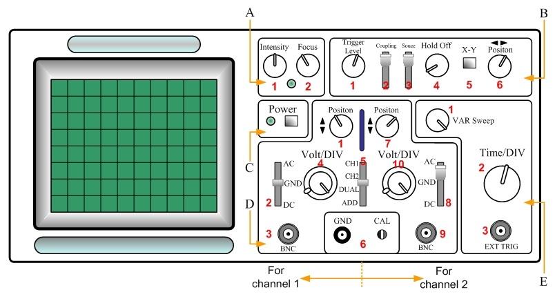 Oscilloscope Image Of B : Oscilloscope primer hirophysics
